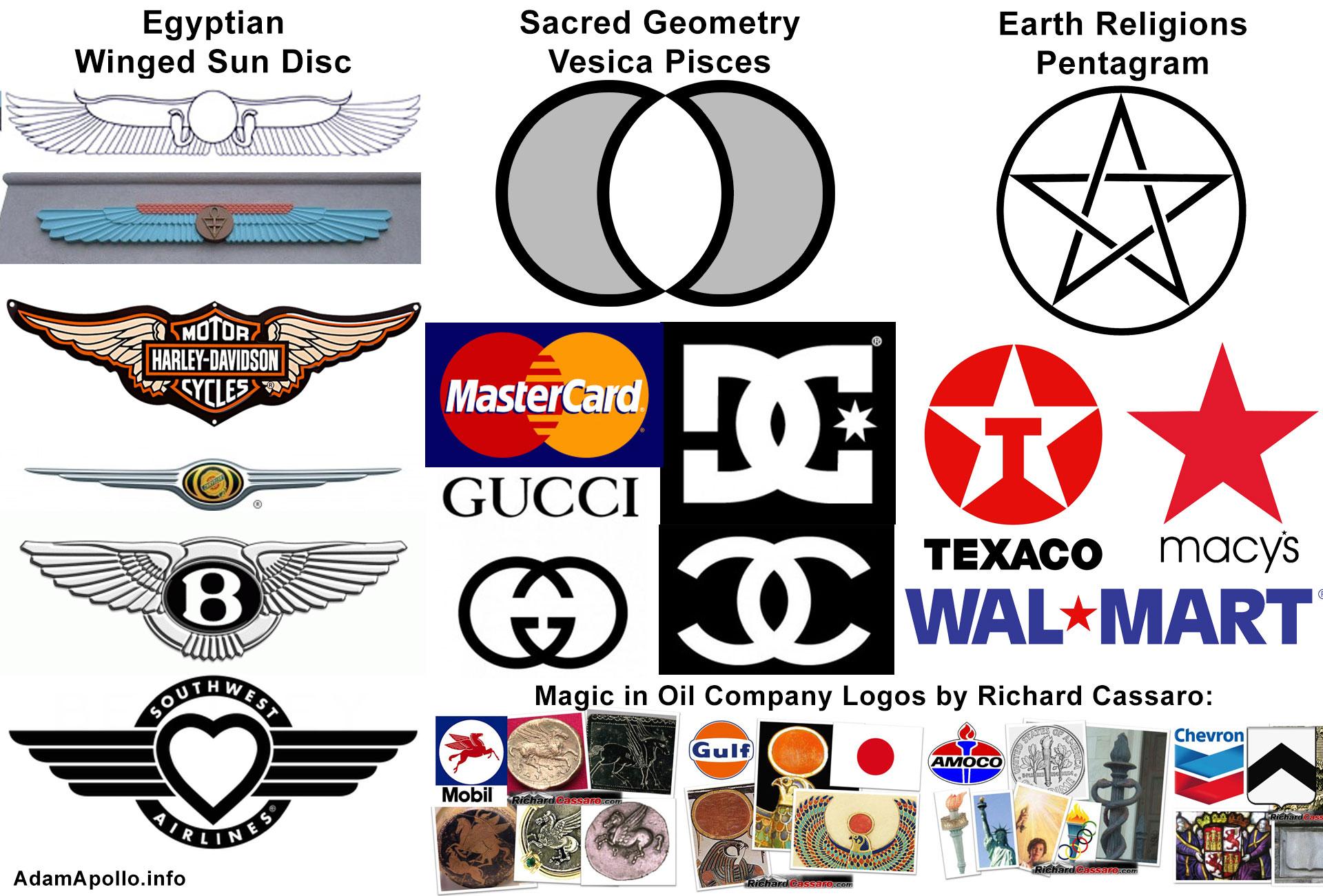 Magical Symbols in Corporate Logos